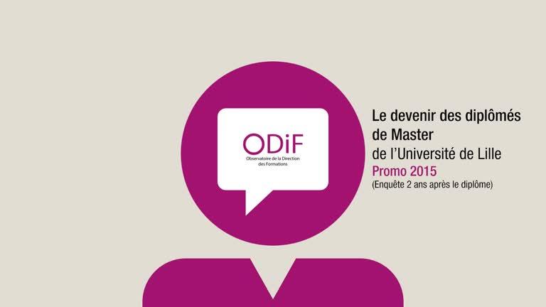 De Direction Des Odif Formations La Observatoire oEWQCrdBxe